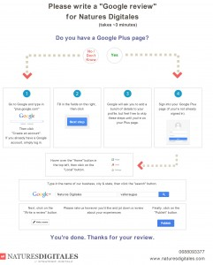 Document de recommandation Google+